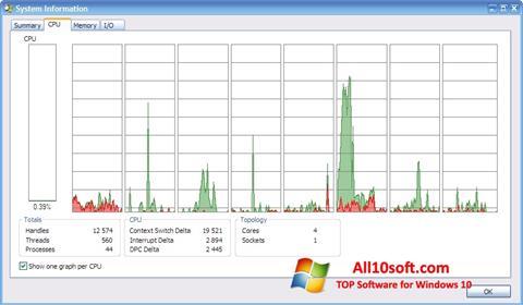 Captură de ecran AMD Dual Core Optimizer pentru Windows 10