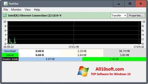 Captură de ecran Network Meter pentru Windows 10