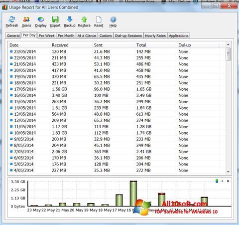 Captură de ecran NetWorx pentru Windows 10